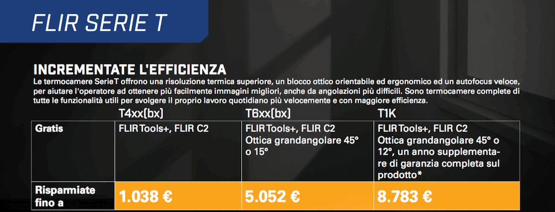termocamere-flir-offerte-e-promozioni-flir-serie-tbx