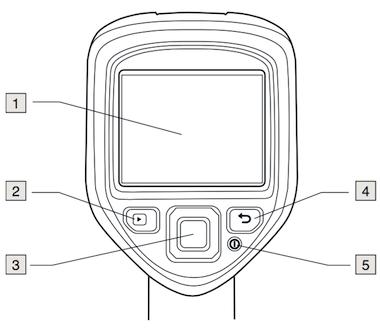 Termocamera economica FLIR E5-E6 vista posteriore