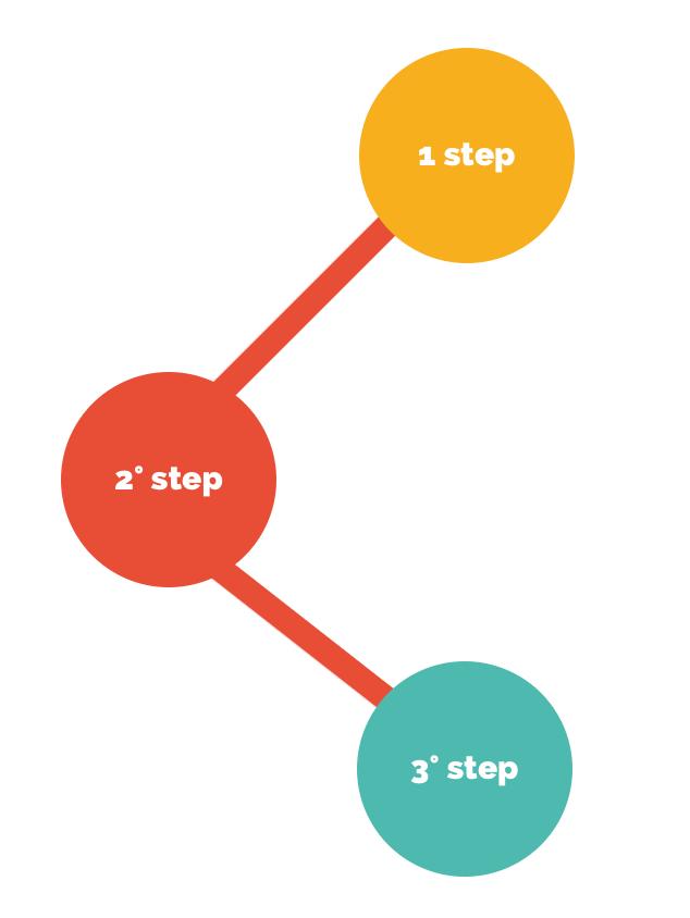 corso-di-termografia-certificato-in-3-step