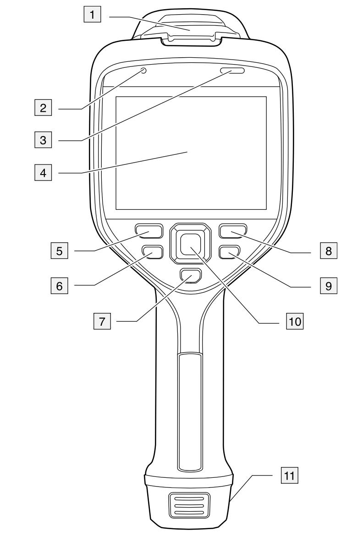 Termocamere FLIR Serie Exx E75-E85-E95 vista posteriore