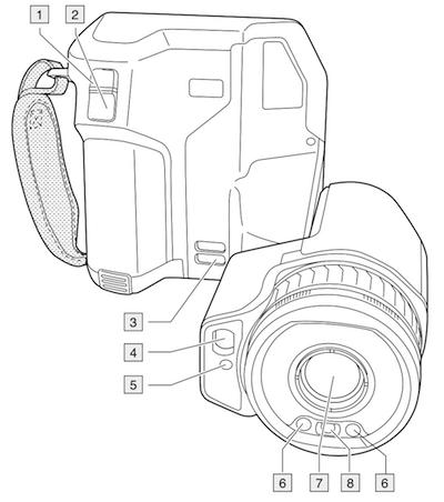 Termocamera Flexcam 400x452