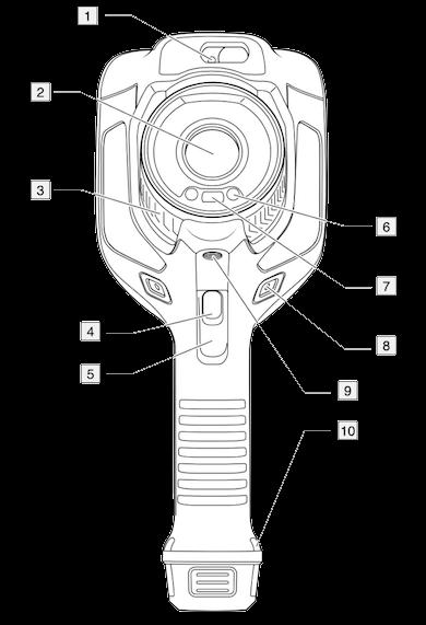Termocamera a pistola 390x571