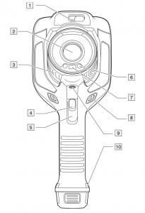 Termocamere FLIR E54 - E76 - E86 - E96 - Vista anteriore